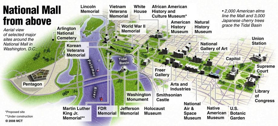 national mall from above.jpg